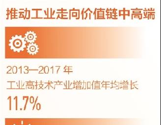 新动能助力中国经济稳中向好(读数・发现经济运行的轨迹)
