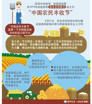 中国农民丰收节:一个不一般的节日