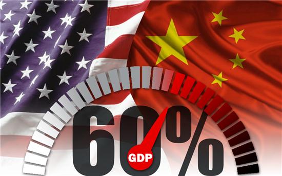 【国际锐评】60%是美国给竞争者的一道红线