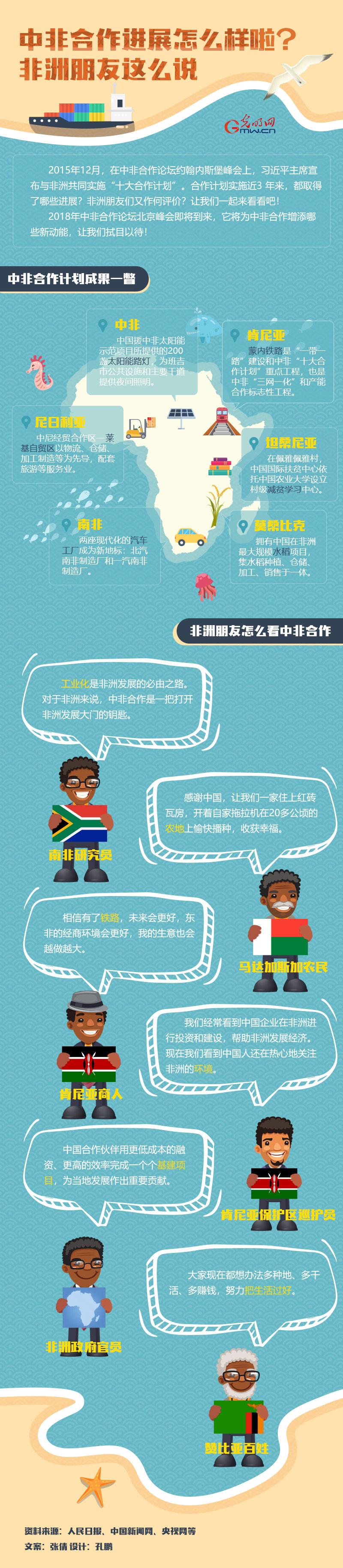 图解:中非合作进展怎么样啦?非洲朋友这么说