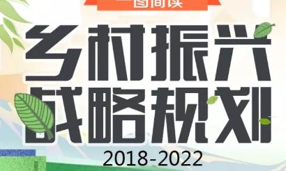 乡村振兴战略规划(2018—2022年)系列图解之七