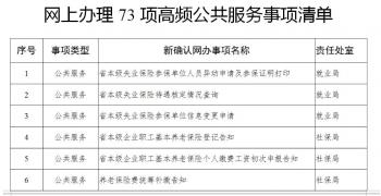 赞!湖南73项人社公共服务事项本月起可网上办(附表)