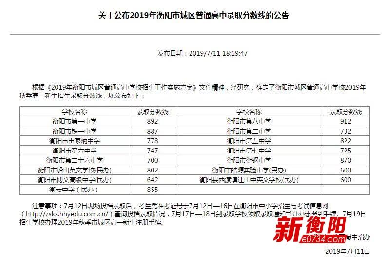 速览!衡阳城区2019年各高中录取分数线出炉