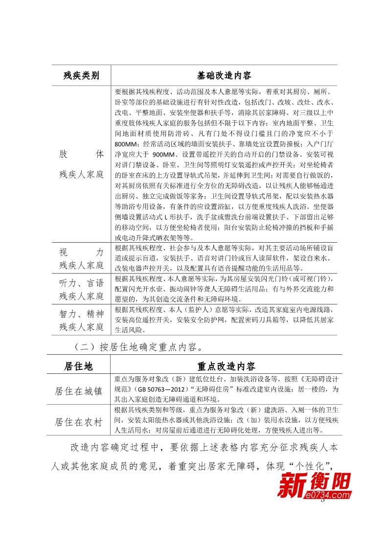 衡阳市2018年度贫困残疾人家庭无障碍改造 项目实施方案
