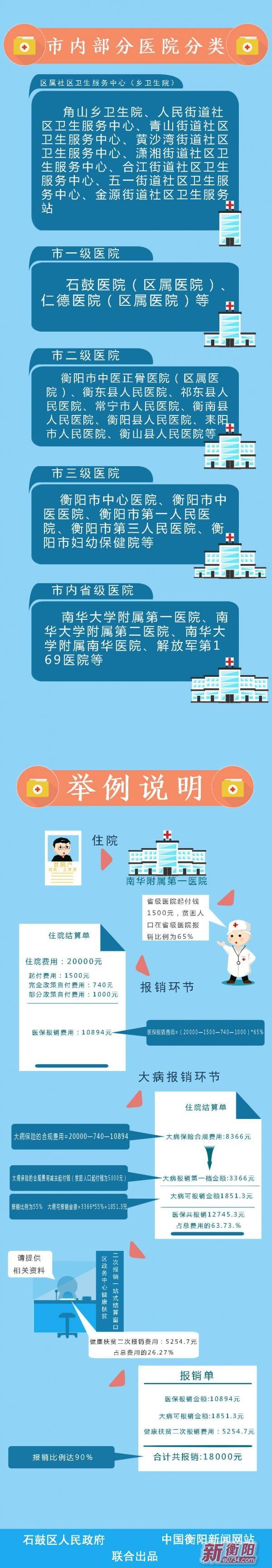 中国衡阳新闻网 澳门在线博彩 www.h9wp.com.cn