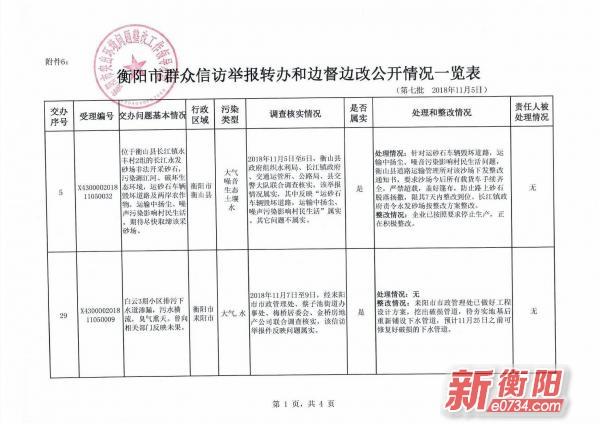衡阳市第七批群众信访举报转办及边督边改公开情况一览表