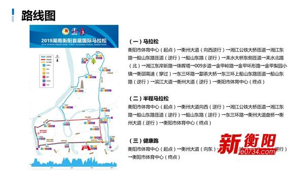 2019湖南衡阳国际马拉松_页面_04.jpg