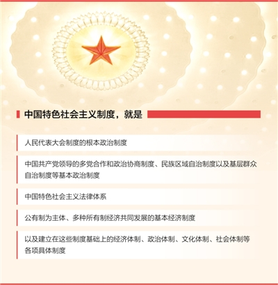 人民日報人民要論:中國制度的優越性