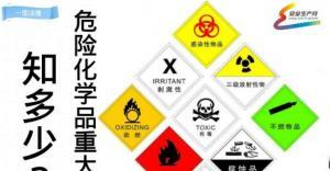 【安全生產月】一圖讀懂危險化學品重大隱患知多少