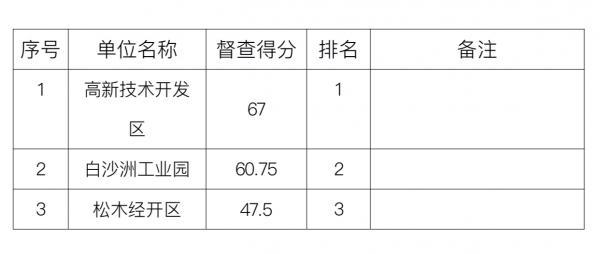 中国衡阳新闻网 www.raswr.club