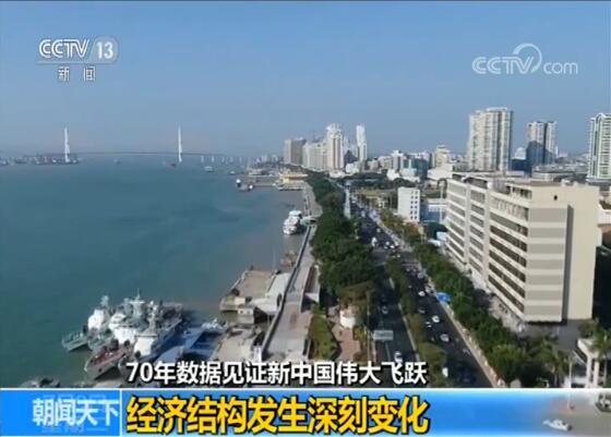 【70年數據見證新中國偉大飛躍】我國經濟結構發生深刻變化