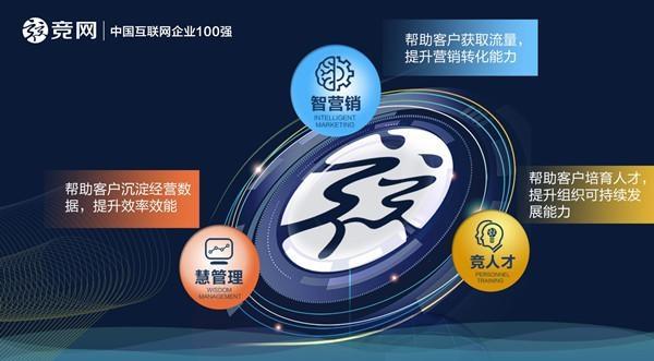 2019年中國互聯網企業100強揭曉 湖南競網再登榜單