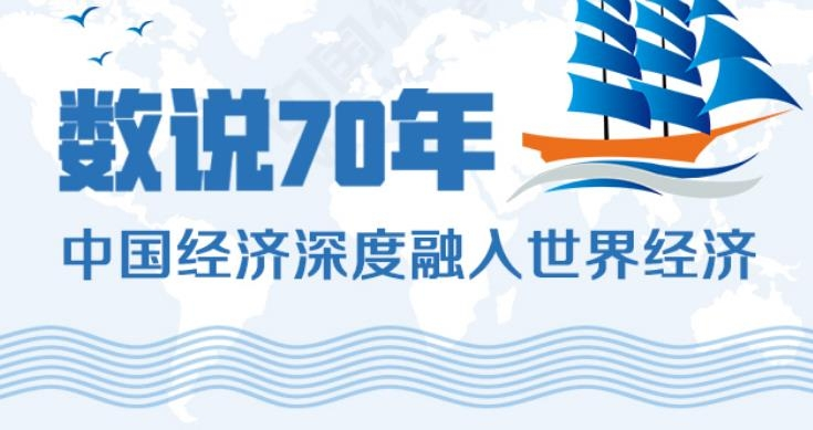 数说70年,中国经济深度融入世界经济