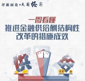 【评新而论·大国经彩】一图看懂丨推进金融供给侧结构性改革的措施成效