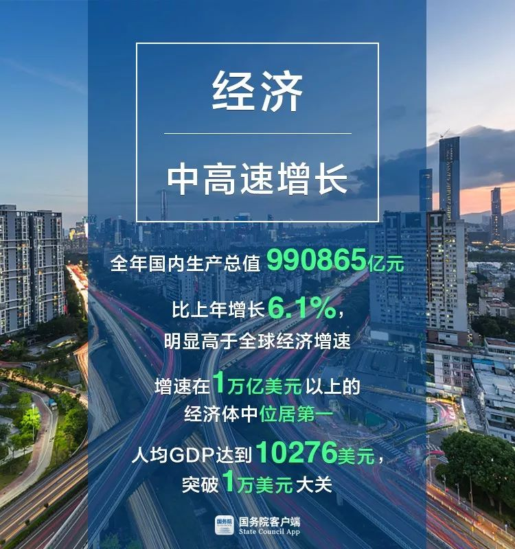 14億人口的中國經濟,今天交出這樣一份答卷!