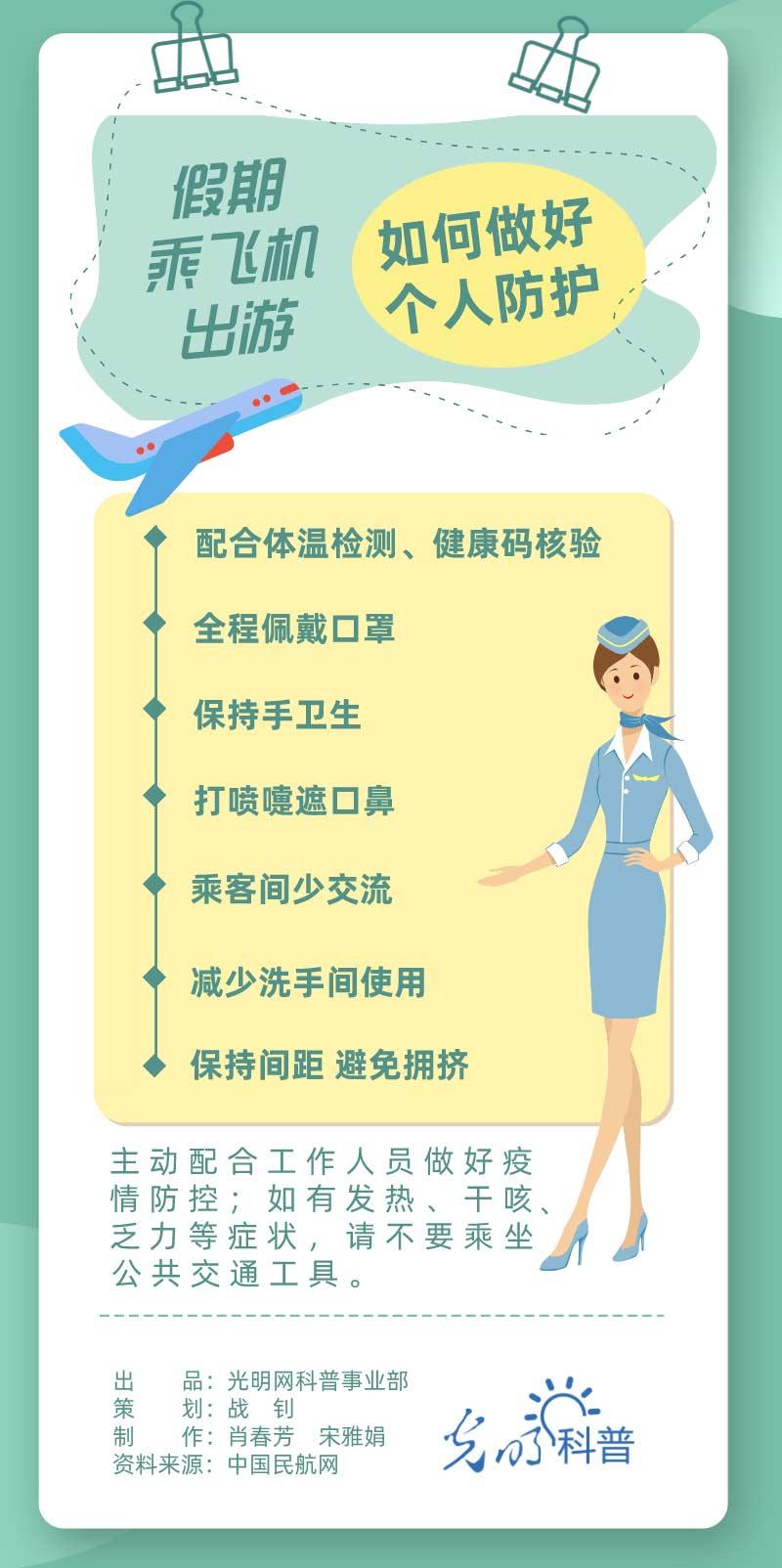 【防疫科普】假期乘飞机出游,如何做好个人防护?