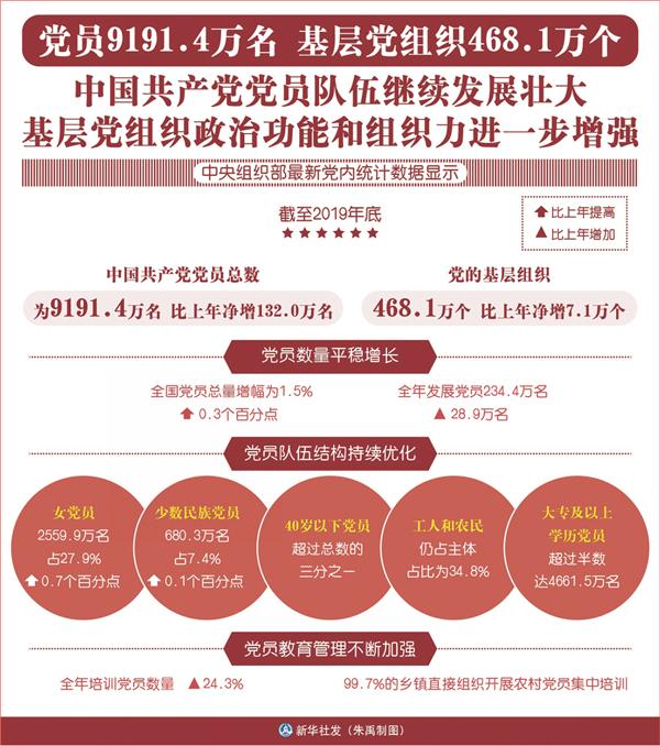 党的领导决定中国特色社会主义性质和方向