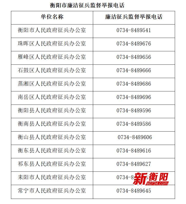 衡阳市535名廉洁征兵监督员上岗 所有监督举报渠道全开